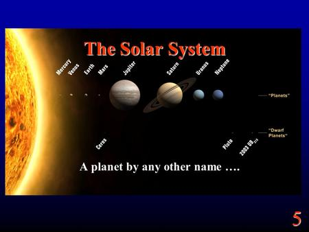 5 The Solar System A planet by any other name …..