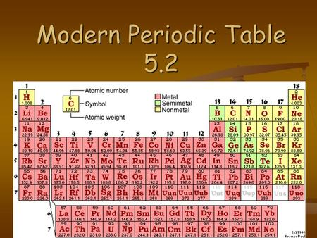 Atomic structure the periodic table ppt video online download modern periodic table 52 urtaz