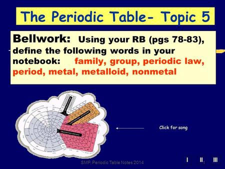 The periodic table topic 5 click for song ppt video online download iiiiii smp periodic table notes 20141 the periodic table topic 5 click for song urtaz Choice Image