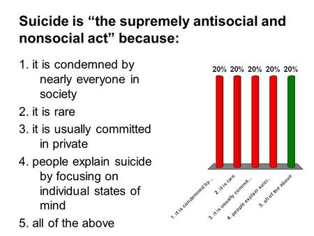 "Suicide is ""the supremely antisocial and nonsocial act"" because: 1. it is condemned by nearly everyone in society 2. it is rare 3. it is usually committed."