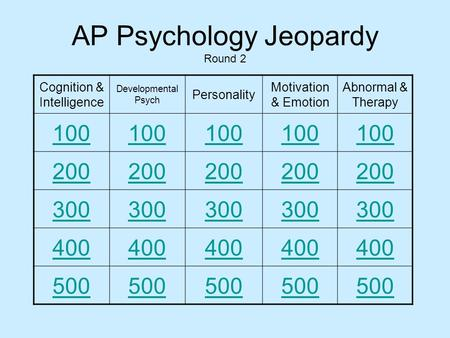 psy 300 learning team abnormal psychology and therapy For more classes visit wwwsnaptutorialcom learning team assignment: abnormal psychology and therapy paper • prepare a 1,050- to 1,400-word paper in which.