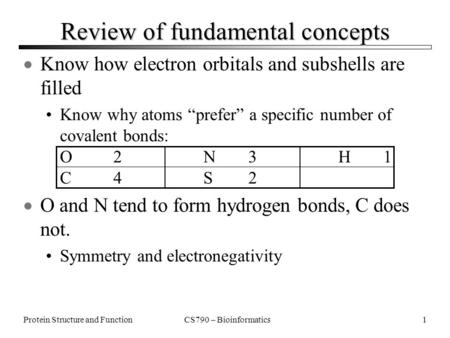CS790 – BioinformaticsProtein Structure and Function1 Review of fundamental concepts  Know how electron orbitals and subshells are filled Know why atoms.