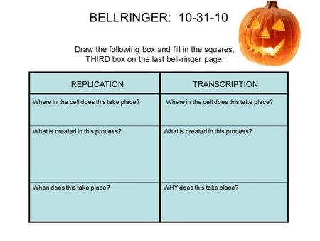 BELLRINGER: 10-31-10 Draw the following box and fill in the squares, THIRD box on the last bell-ringer page: REPLICATIONTRANSCRIPTION Where in the cell.
