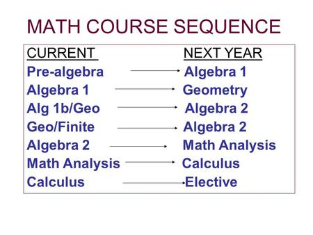 MATH COURSE SEQUENCE CURRENT NEXT YEAR Pre-algebra Algebra 1 Algebra 1 Geometry Alg 1b/Geo Algebra 2 Geo/Finite Algebra 2 Algebra 2 Math Analysis Math.