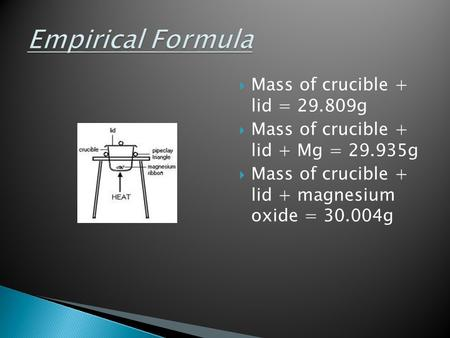  Mass of crucible + lid = 29.809g  Mass of crucible + lid + Mg = 29.935g  Mass of crucible + lid + magnesium oxide = 30.004g.