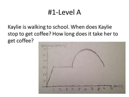 #1-Level A Kaylie is walking to school. When does Kaylie stop to get coffee? How long does it take her to get coffee?