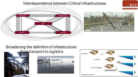 Interdependence between Critical Infrastructures Broadening the definition of infrastructure: from transport to logistics.