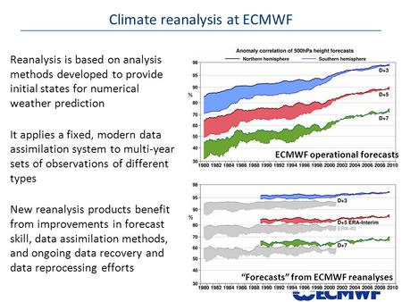Climate reanalysis at ECMWF Reanalysis is based on analysis methods developed to provide initial states for numerical weather prediction It applies a fixed,