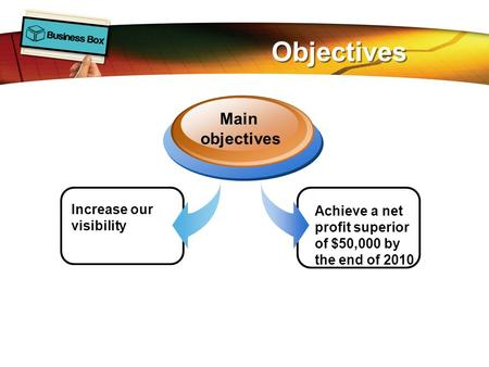 Objectives Increase our visibility Main objectives Achieve a net profit superior of $50,000 by the end of 2010.