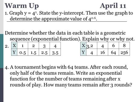 Warm UpApril 11 1. Graph y = 4 x. State the y-intercept. Then use the graph to determine the approximate value of 4 0.6. Determine whether the data in.