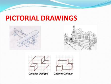 PICTORIAL DRAWINGS. Topic / Objectives: Pictorial Drawings Identify types of pictorial drawings. Centering isometric, cavalier, & cabinet drawings. Sketch.