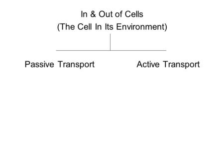 In & Out of Cells (The Cell In Its Environment) Passive TransportActive Transport.