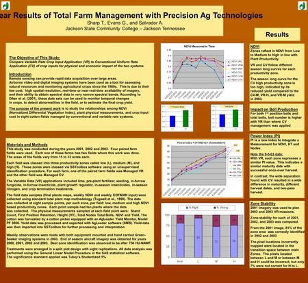 3-Year Results of Total Farm Management with Precision Ag Technologies Sharp T., Evans G., and Salvador A. Jackson State Community College – Jackson Tennessee.