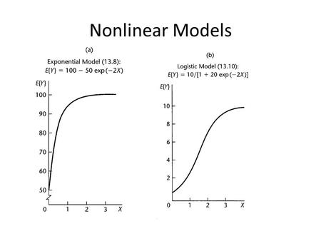 Nonlinear Models. Learning Example: knnl533.sas Y = relative efficiency of production of a new product (1/expected cost) X 1 : Location A : X 1 = 1, B:
