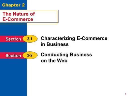 The Nature of E-Commerce Characterizing E-Commerce in Business Conducting Business on the Web 1 The Nature of E-Commerce Section 2-1 Section 2-2 Chapter.