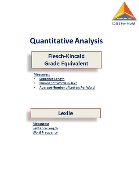 Quantitative Analysis Flesch-Kincaid Grade Equivalent Flesch-Kincaid Grade Equivalent Lexile Measures: Sentence Length Number of Words in Text Average.