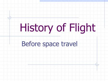 History of Flight Before space travel. Wright Flyer 1903 What: 1 st successful Airplane Who: Orville and Wilbur Wright Where: Kitty Hawk North Carolina.