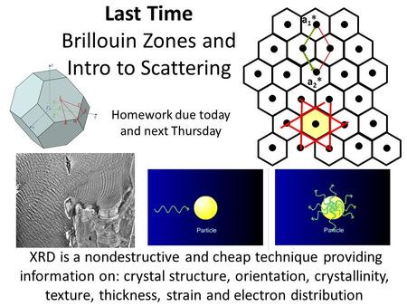 Last Time Brillouin Zones and Intro to Scattering a2*a2* a1*a1* XRD is a nondestructive and cheap technique providing information on: crystal structure,