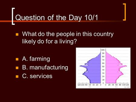 Question of the Day 10/1 What do the people in this country likely do for a living? A. farming B. manufacturing C. services.