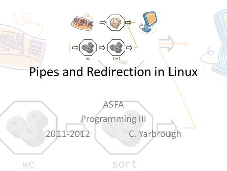 Pipes and Redirection in Linux ASFA Programming III 2011-2012 C. Yarbrough.