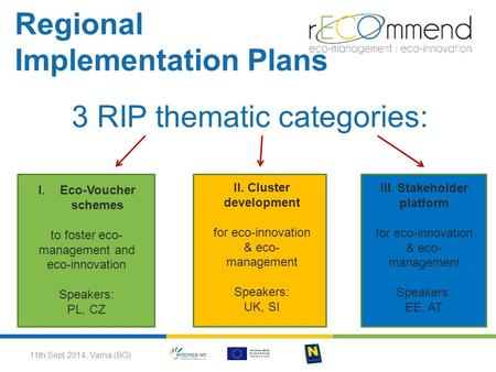 3 RIP thematic categories: 11th Sept 2014, Varna (BG) I.Eco-Voucher schemes to foster eco- management and eco-innovation Speakers: PL, CZ II. Cluster development.