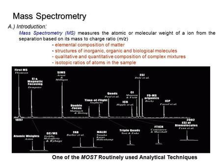 Mass Spectrometry A.) Introduction : Mass Spectrometry (MS) measures the atomic or molecular weight of a ion from the separation based on its mass to charge.