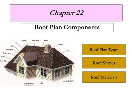 Chapter 22 Roof Plan Components Roof Plan Types Roof Shapes Roof Materials Vented soffit.