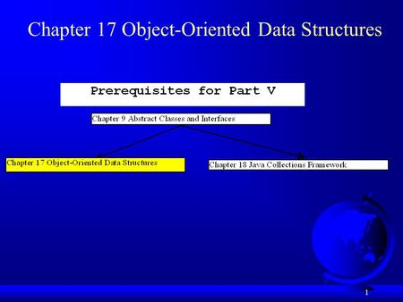 1 Chapter 17 Object-Oriented Data Structures. 2 Objectives F To describe what a data structure is (§17.1). F To explain the limitations of arrays (§17.1).