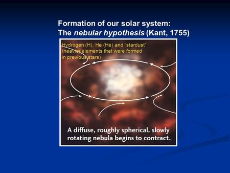 "Formation of our solar system: The nebular hypothesis (Kant, 1755) Hydrogen (H), He (He) and ""stardust"" (heavier elements that were formed in previous."