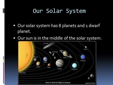 Our Solar System  Our solar system has 8 planets and 1 dwarf planet.  Our sun is in the middle of the solar system.