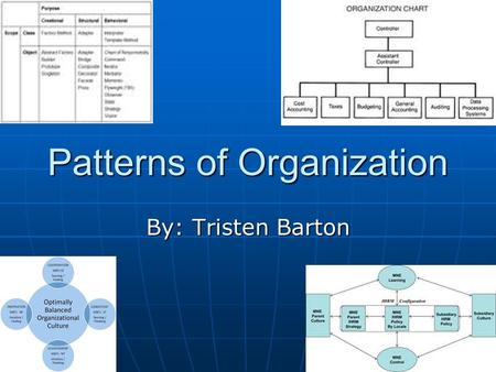 Patterns of Organization By: Tristen Barton. Some Organizational Patterns Are… Chronological Order Chronological Order Compare/Contrast Compare/Contrast.