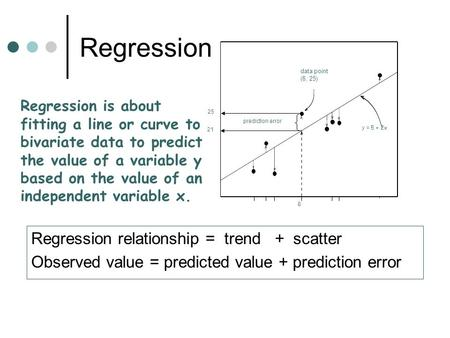 Regression Regression relationship = trend + scatter