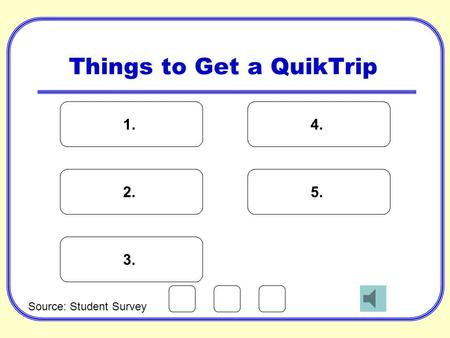 Things to Get a QuikTrip 1. Frozen Drink 32 2. Gas 20 3. Soda 14 4. Gum/Candy 10 5. Coffee 4 1. 2. 3. 4. 5. XXX Source: Student Survey.