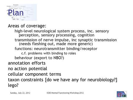 Sunday, July 22, 2012 Plan Areas of coverage: high-level neurological system process, inc. sensory perception, sensory processing, cognition transmission.