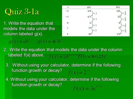 Quiz 3-1a 1.Write the equation that models the data under the column labeled g(x). 2. Write the equation that models the data under the column labeled.