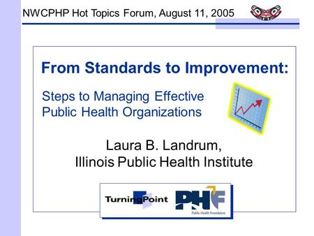 From Standards to Improvement: Laura B. Landrum, Illinois Public Health Institute NWCPHP Hot Topics Forum, August 11, 2005 Steps to Managing Effective.