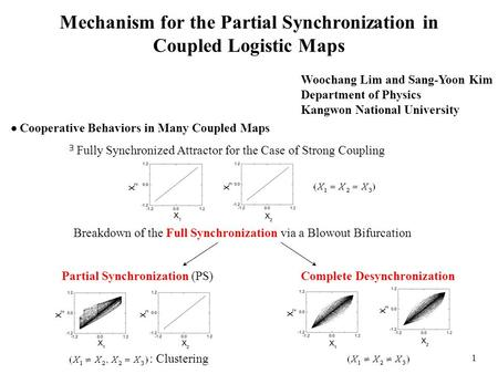 1 Mechanism for the Partial Synchronization in Coupled Logistic Maps  Cooperative Behaviors in Many Coupled Maps Woochang Lim and Sang-Yoon Kim Department.