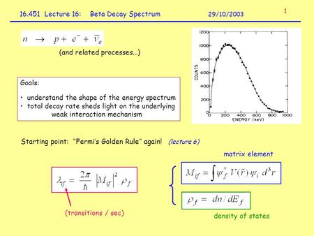 16.451 Lecture 16: Beta Decay Spectrum 29/10/2003 (and related processes...) Goals: understand the shape of the energy spectrum total decay rate sheds.