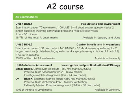 aqa a2 biology synoptic essay mark scheme Synoptic biology synoptic biology is the ability to select and apply general principles to unfamiliar situations/data modules 5 and 8 will have questions that test your understanding of modules 1,2,3 and 4.