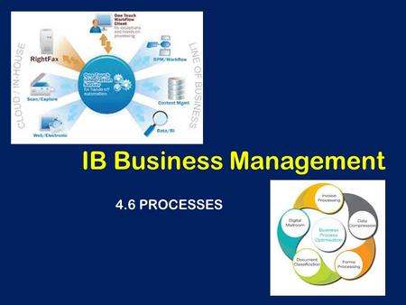 IB Business Management 4.6 PROCESSES. Learning Outcomes To be able to analyse the importance of delivery processes in the marketing mix of a service (A03)