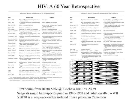 HIV: A 60 Year Retrospective 1959 Serum from Bantu Kinchasa DRC => ZR59 Suggests single trans-species jump in 1940-1950 and radiation after WWII.