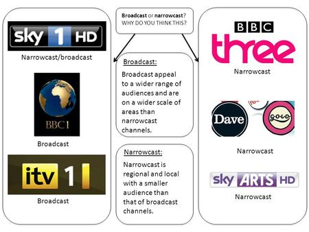 Broadcast or narrowcast? WHY DO YOU THINK THIS? Narrowcast is regional and local with a smaller audience than that of broadcast channels. Broadcast: Broadcast.