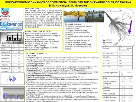 SOCIO- ECONOMIC DYNAMICS OF COMMERCIAL FISHING IN THE OKAVANGO DELTA, BOTSWANA B. N. Ngwenya & K. Mosepele The specific objectives: To assess the socio-economic.