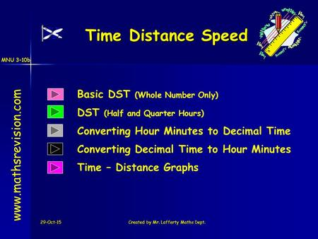 MNU 3-10b 29-Oct-15Created by Mr. Lafferty Maths Dept. Basic DST (Whole Number Only) DST (Half and Quarter Hours) Time Distance Speed www.mathsrevision.com.
