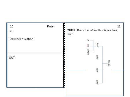 10 Date THRU: Branches of earth science tree map IN: Bell work question OUT: 11.