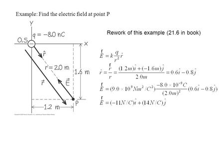 Example: Find the electric field at point P Rework of this example (21.6 in book)