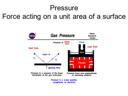 Pressure Force acting on a unit area of a surface.