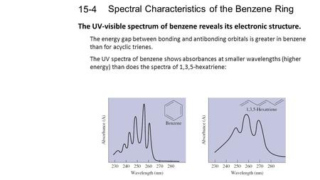 Spectral Characteristics of the Benzene Ring