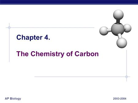 AP Biology 2003-2004 Chapter 4. The Chemistry of Carbon.