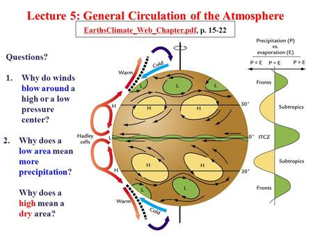 Lecture 5: General Circulation of the Atmosphere Questions? 1.Why do winds blow around a high or a low pressure center? 2.Why does a low area mean more.